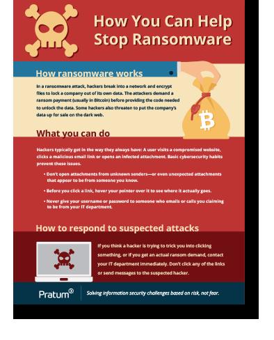 Ransomware Poster Shadow_Pratum_20210628_IXX